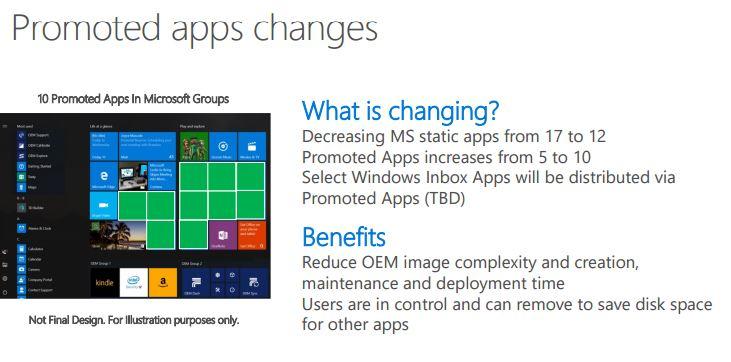 Microsoft dubleaza volumul de reclame