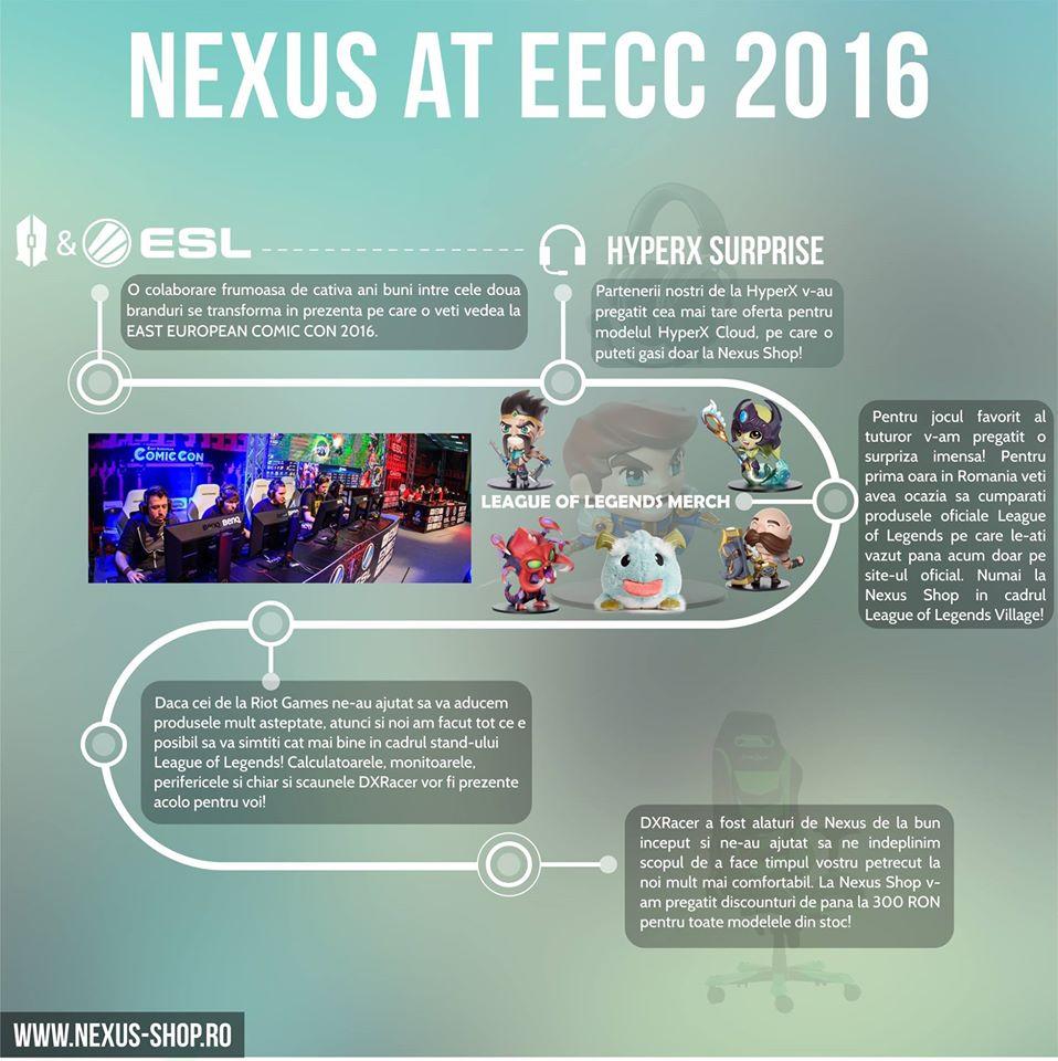 Nexus la Comic Con