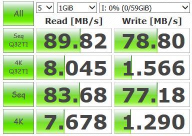 Test card 64gb