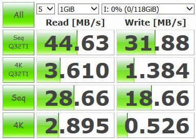 Test viteze ADATA microSD 128GB SDXC UHS-I Class 10