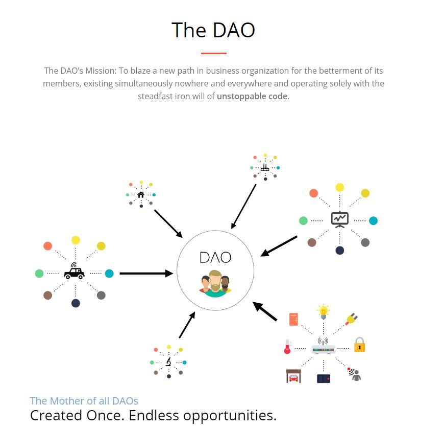 Photo of The DAO spera sa inlocuiasca corporatiile si a strans peste 150 de milioane de dolari finantare