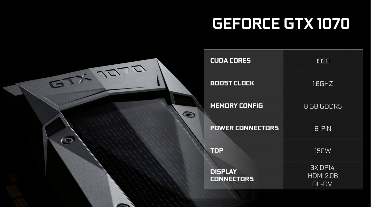 Photo of Detalii de performanta pentru GeForce GTX 1070