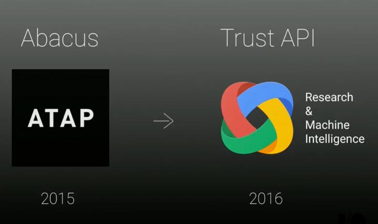 Photo of Parolele sunt prea invechite, Google pregateste Project Abacus pentru Android
