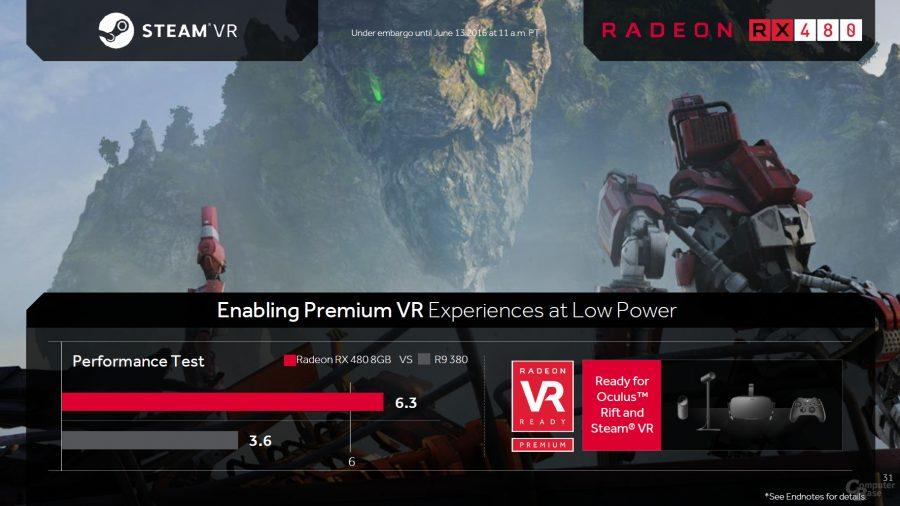 AMD-Radeon-RX-400-Polaris-1-900x506