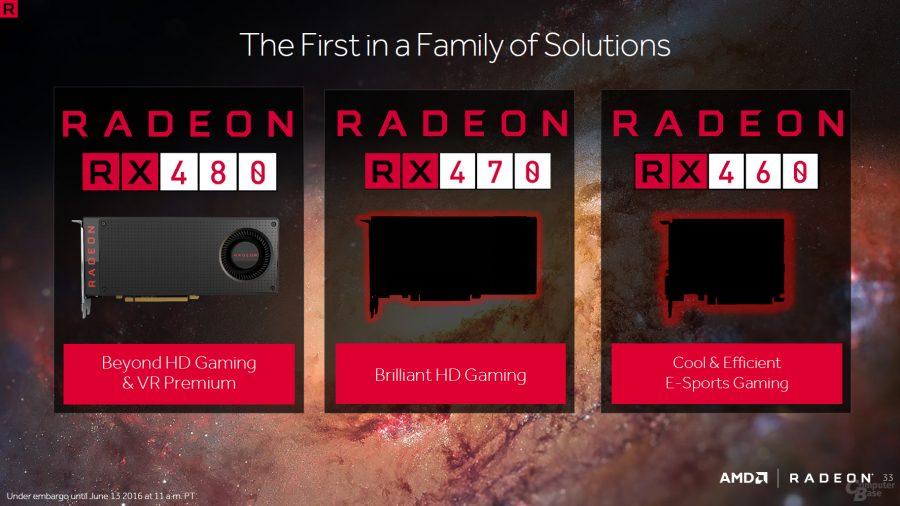 Photo of Radeon RX 470 este cu doar 5% mai lent ca GTX 970 in 3DMark FireStrike