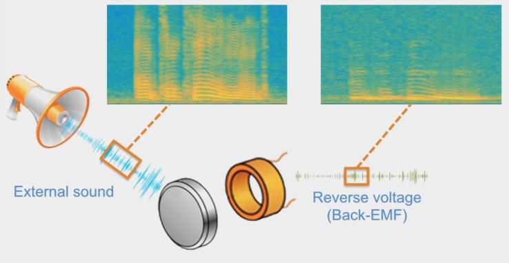 Photo of Pana si motorul de vibratii poate fi folosit la spionaj