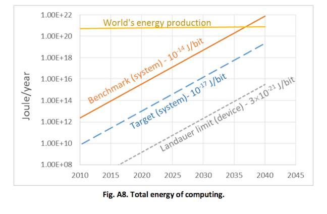computing_energy