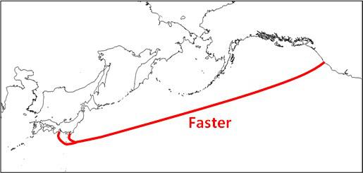 faster cablu 2