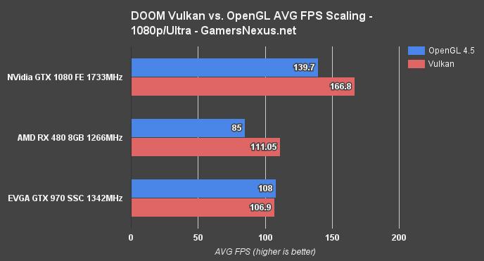 vulkan-doom-1080p