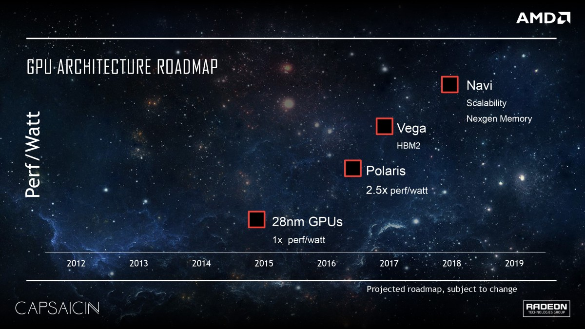 Photo of AMD ar putea lansa Navi la SIGGRAPH