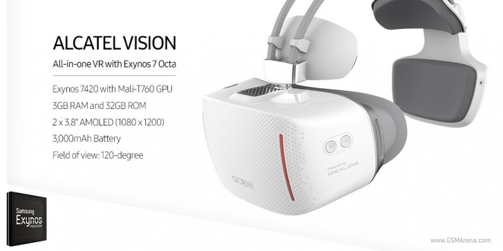 Photo of Alcatel Vision este un headset VR de sine stătător