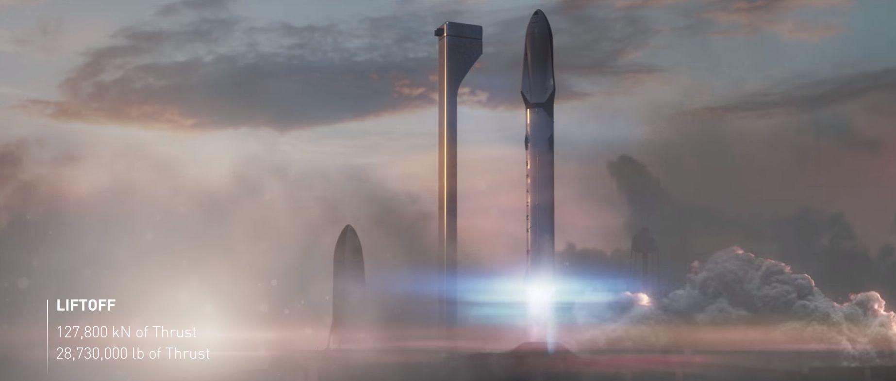 Photo of Elon Musk vrea să lanseze un Tesla în spațiu