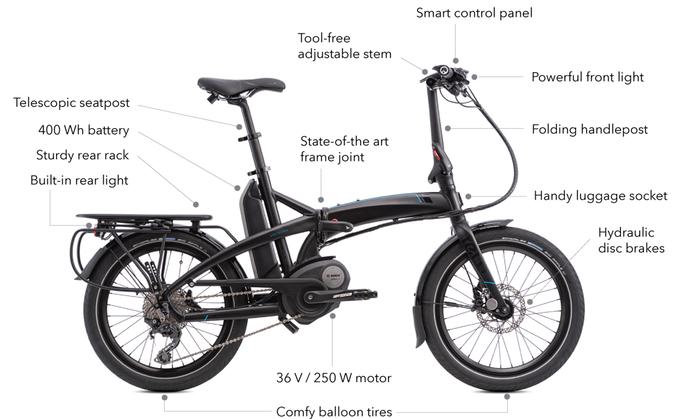 Photo of Cele mai interesante biciclete electrice pliabile
