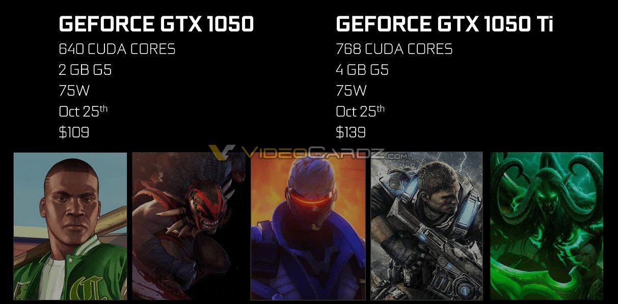 Photo of Prețurile pentru GTX 1050 și GTX 1050 Ti au fost dezvăluite