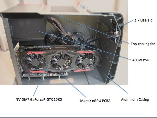 Photo of Folosind un USB Type C un nou IndieGogo propune un GPU extern pentru fiecare laptop