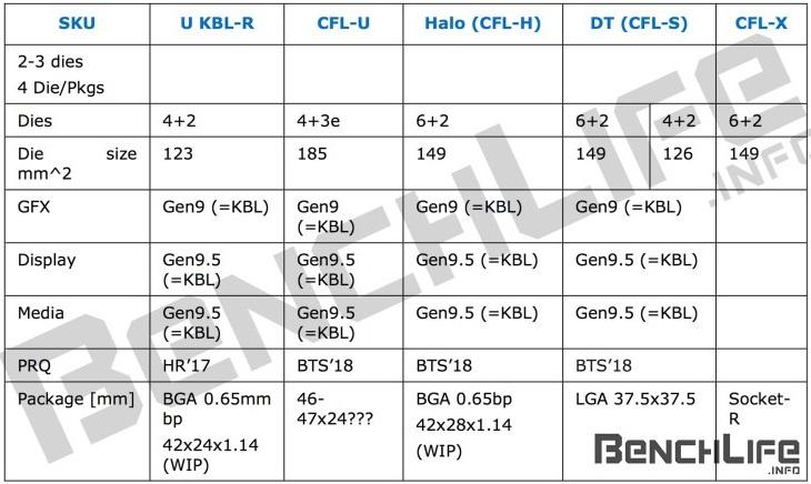 intel-6-core-thign