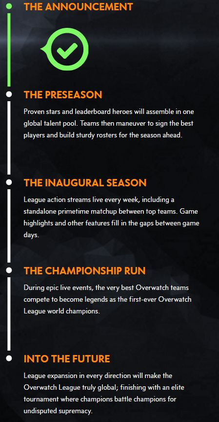 overwatch-league-plans