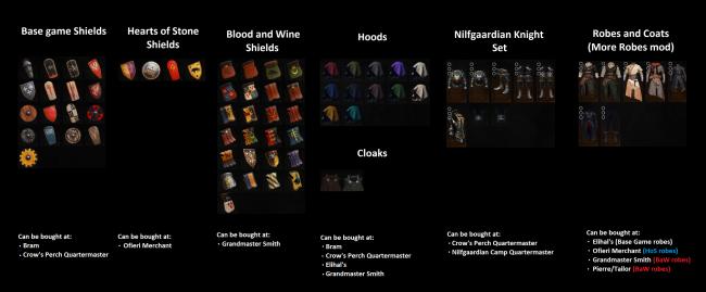 Photo of Un mod pentru Witcher 3 iti permite sa folosesti si un scut – Intr-un final