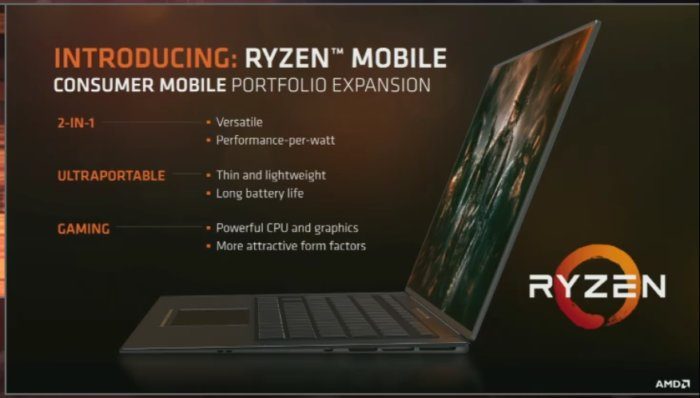 Photo of AMD anunță platforma Ryzen Mobile cu Vega