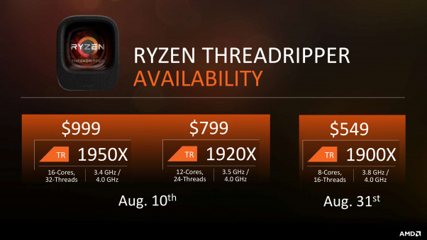 Photo of AMD a prezentat un nou procesor cu 8 nuclee din seria Threadripper, 1900X