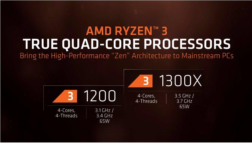 Photo of AMD anunță lansarea procesoarelor Ryzen 3