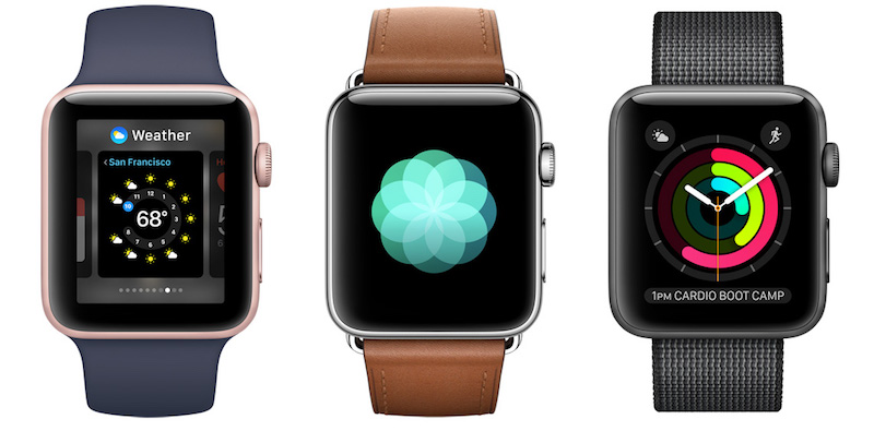 Photo of Apple a prezentat WatchOS 5