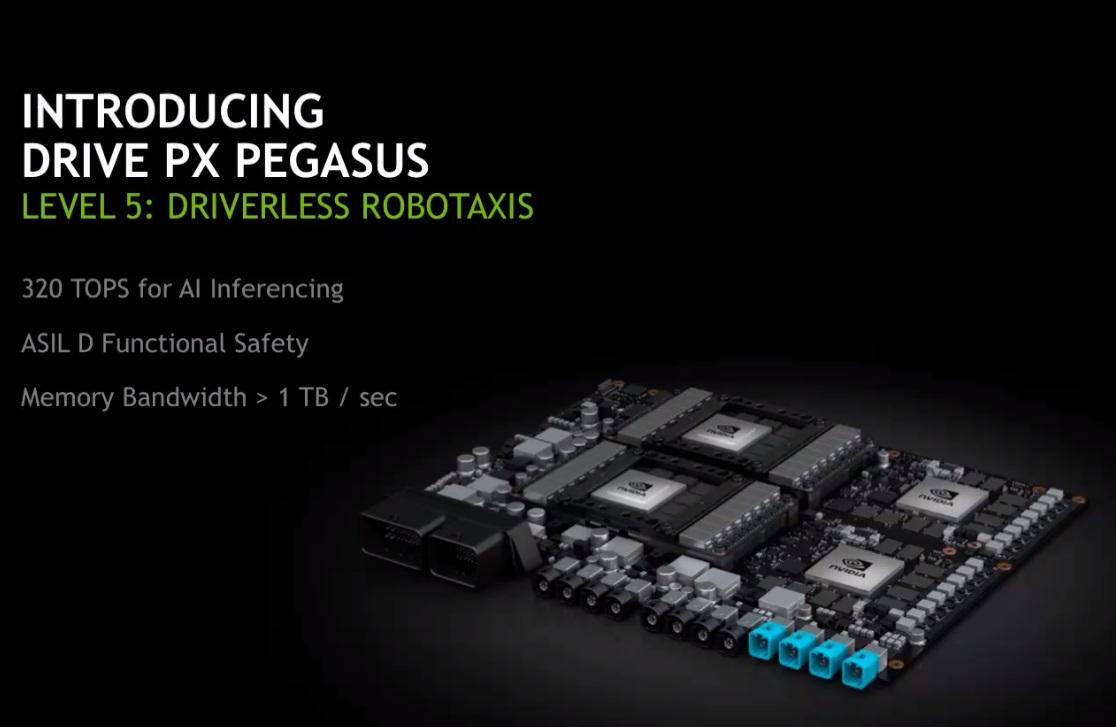 Photo of Nvidia anunță Drive PX Pegasus, un modul pentru condusul fără șofer de nivelul 5