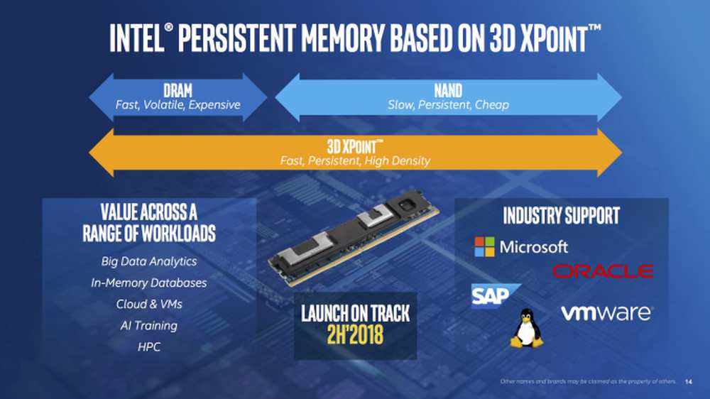 Photo of Intel va lansa DIMM-uri 3D Xpoint anul viitor