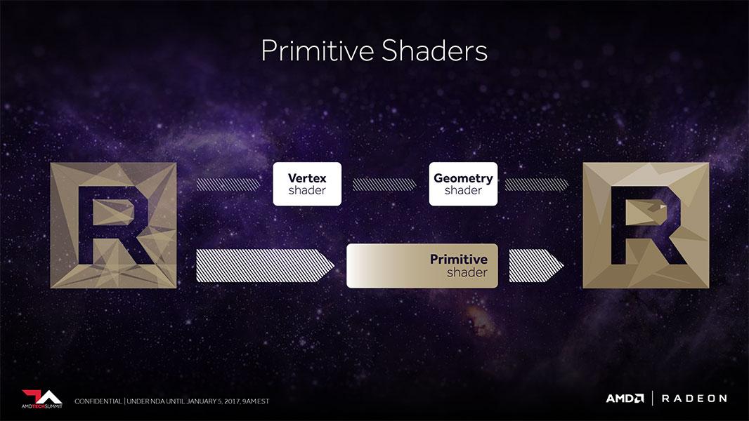 Photo of AMD pare să fi renunțat la o funcție promisă pentru Radeon RX Vega