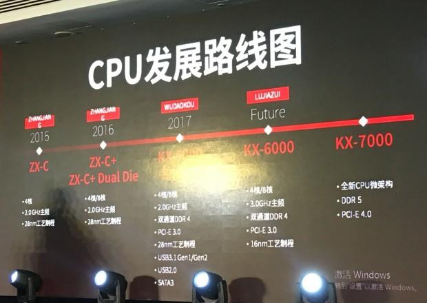 Photo of VIA pregătește procesoare x86 noi