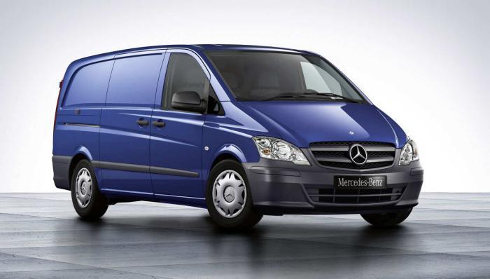 Photo of Și tu, Mercedes? Se pare că nu doar Volkswagen a umblat în soft!