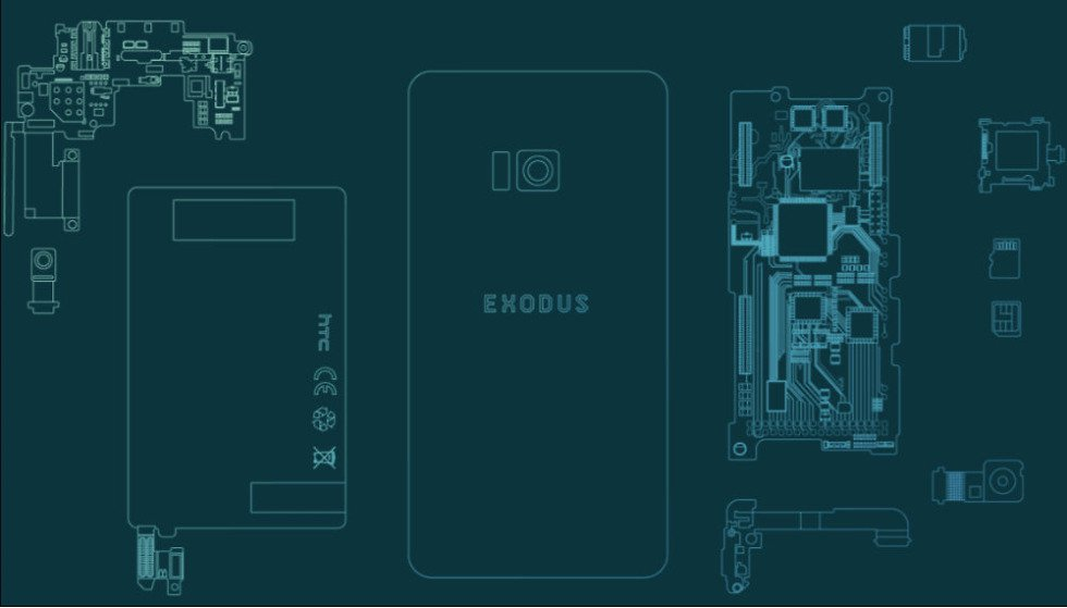 Photo of HTC a anunțat noul model Exodus, un telefon dedicat blockchain-ului