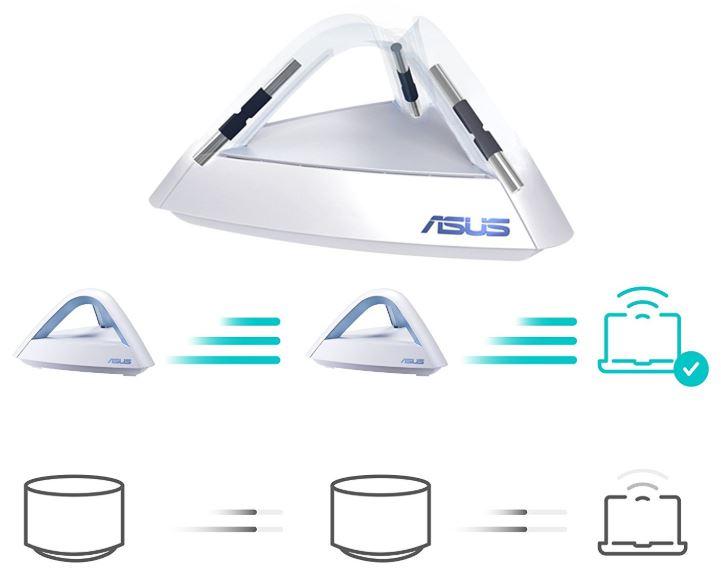 Photo of Asus Lyra Trio, soluția accesibilă pentru a avea net în toată casa!