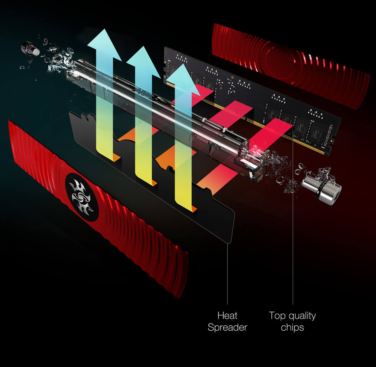 """Photo of Adata Spectrix D80 16GB 3600MHz – Memorie RAM RGB, răcită cu lichid """"din fabrică""""!"""