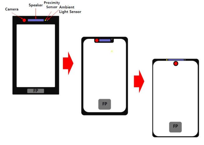 Photo of Zvon: Huawei lucrează la un telefon fără notch… dar cu gaură!