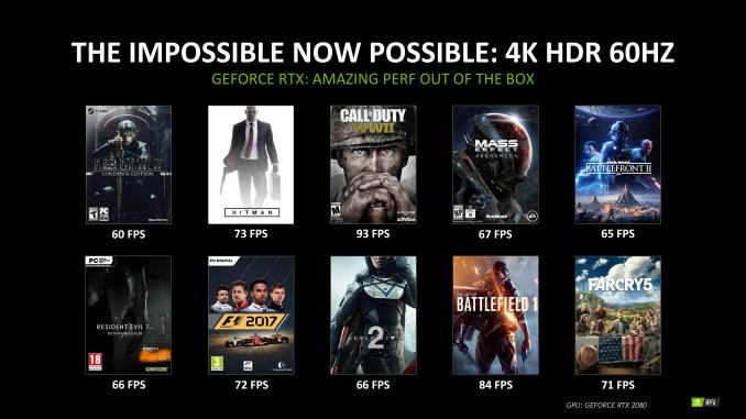 Photo of Nvidia oferă detalii de performanță pentru seria RTX 2000