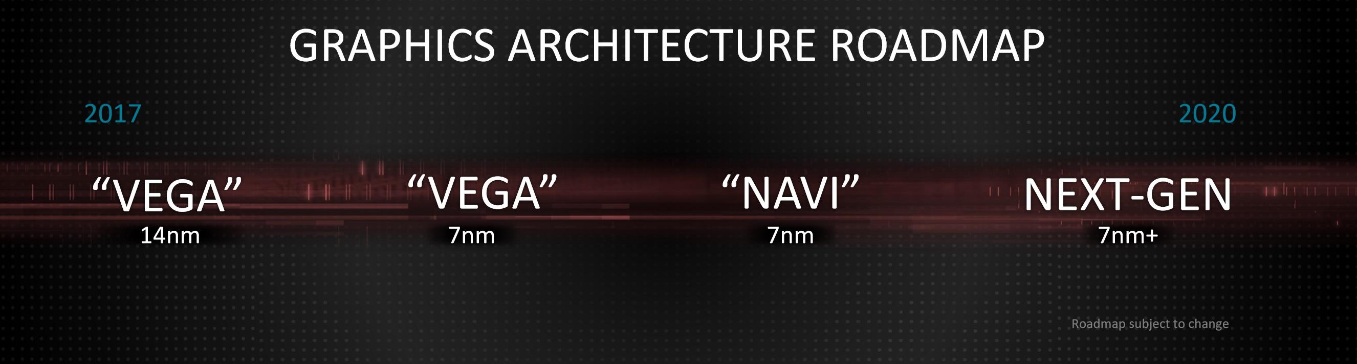 Photo of AMD confirmă că trece de anul acesta la 7 nanometri