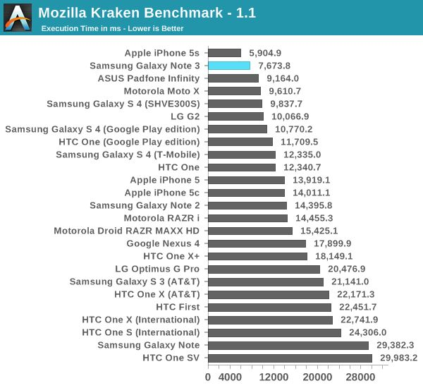 Photo of Huawei modifică parțial rezultatele din benchmark-uri
