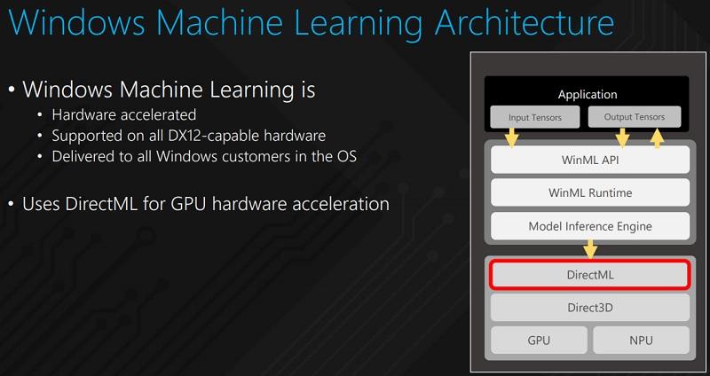 Photo of Machine Learning ajunge în DirectX 12 de anul viitor