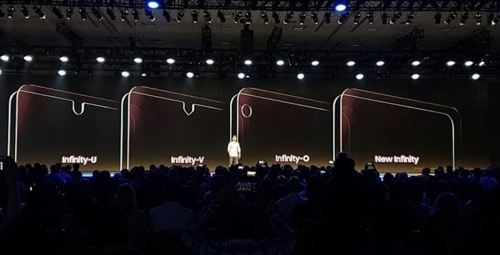 Photo of Telefoanele Samsung vor primi și ele un notch