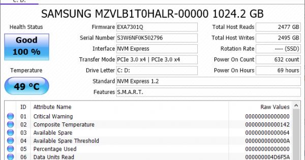 Informații detaliate despre SSD