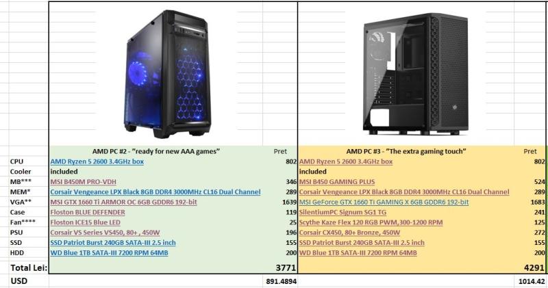 Configurațiile din zona 900-1000 USD vin cu noua placă video NVIDIA 1660Ti, dar și alte componente de calitate.