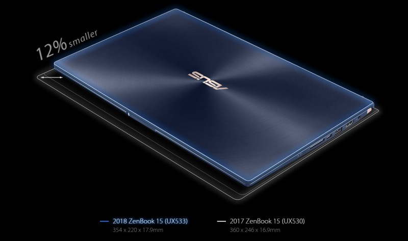 """ZenBook 15 UX533FD - laptop de 15"""" de dimensiunile unui laptop clasic de 14"""""""