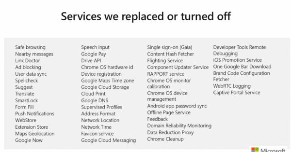 Microsoft Chromium-Edge services