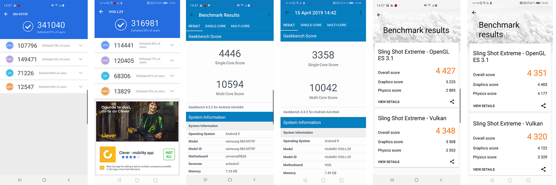 Samsung Galaxy S10 vs Huawei P30 Pro Benchmarks