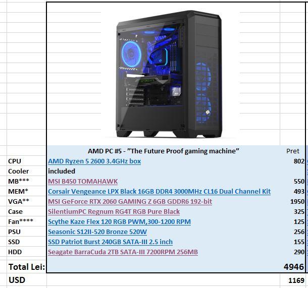 Propunerea mea de vârf pentru astăzi - PC-ul de 5000 Lei, configurație puternică, echilibrată, placă de bază de gaming cu luminițe și sincronizare RGB de top, carcasă aerisită, 3 ventilatoare RGB incluse, sursă de calitate.