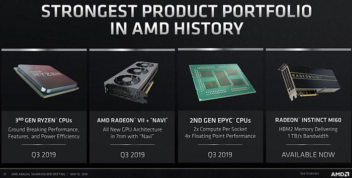Photo of AMD confirmă perioadele de lansare pentru noile sale produse