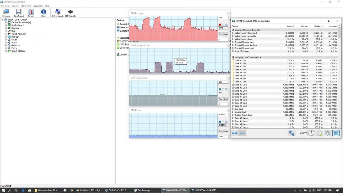Aici am înțeles de ce inginerii Alienware au pus două încărcătoare puternice în cutie. În overclock, în randare, procesorul a trecut și de pragul de 140W. Da, într-un laptop! Și totuși temperaturile au rămas sub 98C.