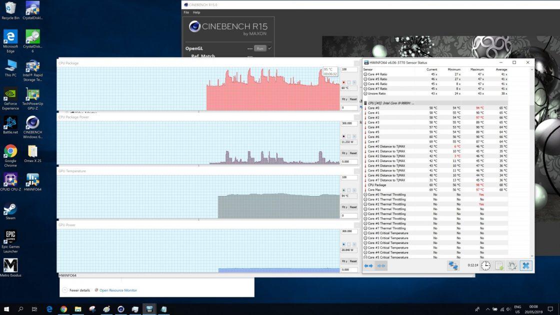 Singura situație în care performanța procesorului nu e constantă, e când toate nucleele intră în Full Load. Performanța scade un pic, dar după aceea se stabilizează.
