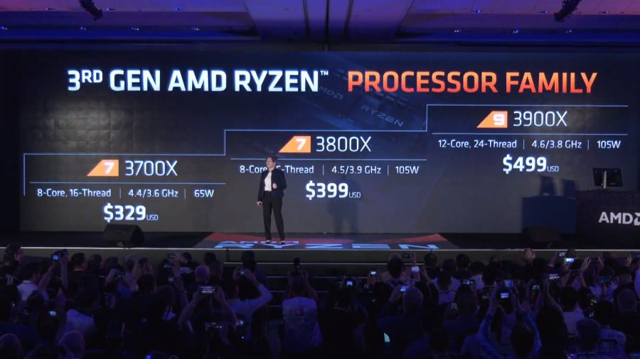 Photo of AMD anunță noile procesoare Ryzen 3000